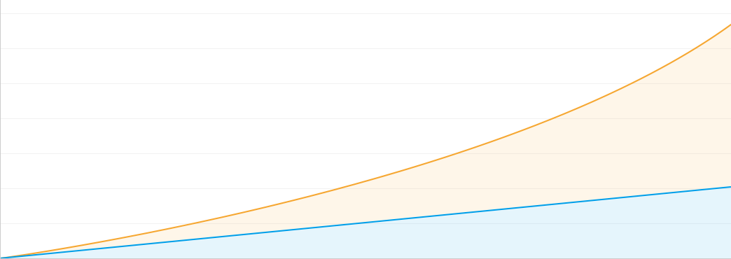 Graph 01